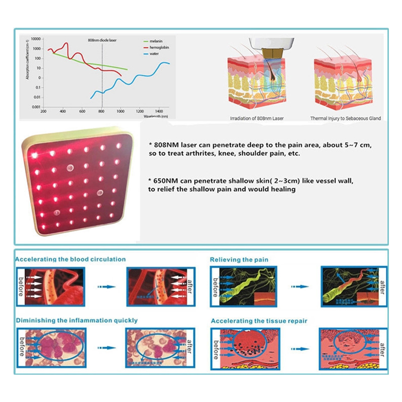 ATANG 2018 Promotion Tens Cold Laser Thearpy for Soft Tissue Pain Relief Laser Therapy Relieve Dysmenorrh Laser Physiothera+Gift cold laser used to relieve pain and anti inflammation rehabilitation laser