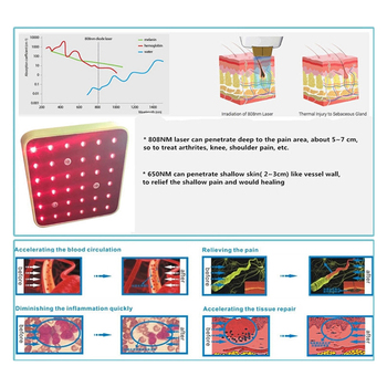 ATANG 2018 Promotion Tens Cold Laser Thearpy for Soft Tissue Pain Relief Laser Therapy Relieve Dysmenorrh Laser Physiothera+Gift