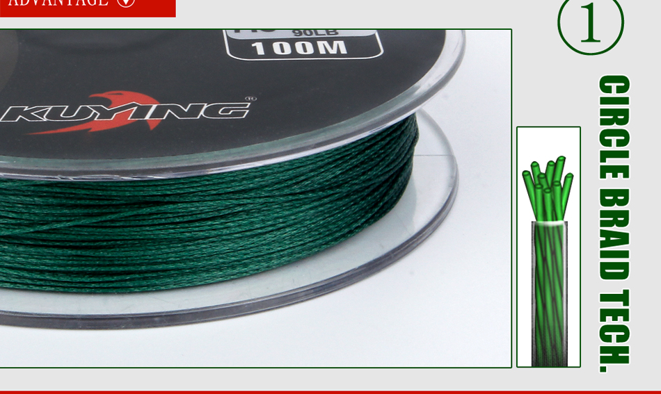 China fishing wire Suppliers