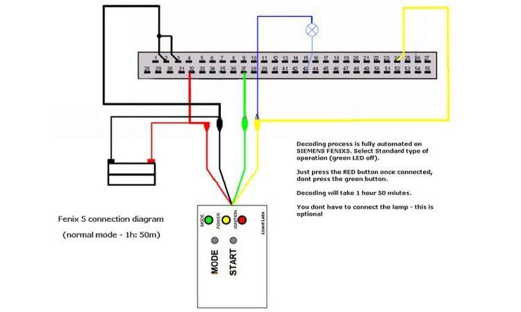 Renault Clio Radio Wiring Diagram Diagrams Schematic: Renault Clio 1 2 Wiring Diagram At Eklablog.co