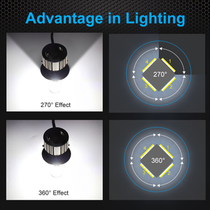 Image 4 - 4 strony 12000LM żarówki reflektorów samochodowych H4 H7 Led H8 H11 HB4 Led HB3 9005 9006 12V 24V 100W 6000K światła samochodowe żarówki światła przeciwmgielne lampy