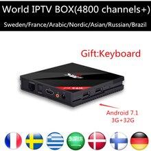 Android tv Iptv Boîte H96 Pro + 3G/32G Android 7.1 Smart tv BOÎTE HD + Frace ROYAUME-UNI Allemagne Europe Nordique Arabe iptv IPTV livraison gratuite