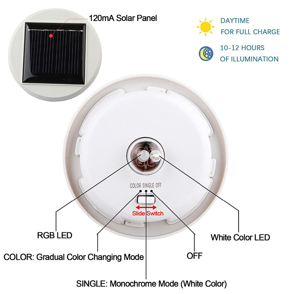 Xsky Color Changing Solar Glass Ball Holiday Lighting For Christmas Rim Diagram Halloween Garden Lawn Yard Decoration Night Light Lamp In From