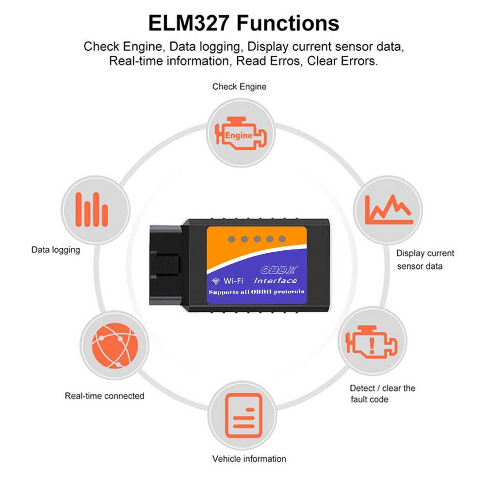 ELM327 WiFi OBD2 Car Diagnostics Scanner Scan Tool for iPhone iOS Android /& PC