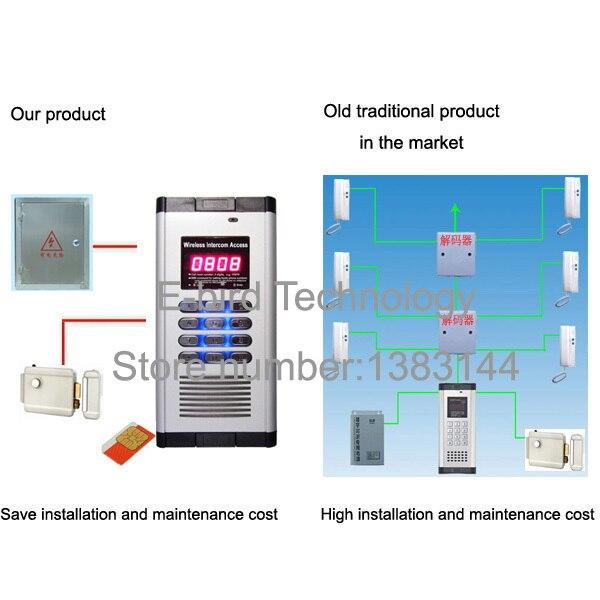 1 Stück Handy Call Control Zwei Tür Gebäude Gegensprechanlage Access Für Haus Verwenden