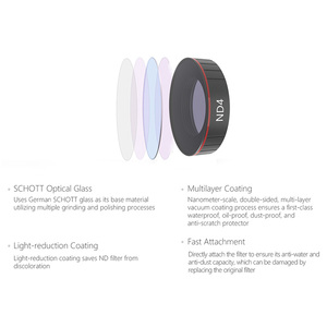 Image 3 - For DJI Osmo Action Camera Lens Filter Polarizing CPL UV ND 4 8 16 32 64 Neutral Density Filters For Osmo Action Accessories