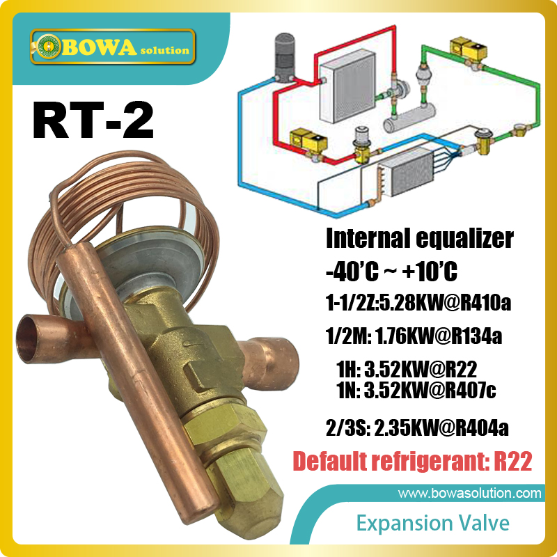 RT 2 thermostatic expansion valves acts as throttle device between the high pressure and the low pressure sides of AC unit