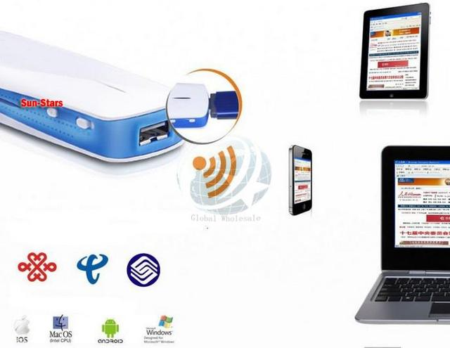 Оптовая Mini USB 150 Мбит 3 Г WI-FI Мобильный Беспроводной wi-fi ретранслятор Маршрутизатор Точка + 1800 мАч портативное Зарядное Устройство Питания банк для iPhone