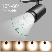 exposition réglable LED W