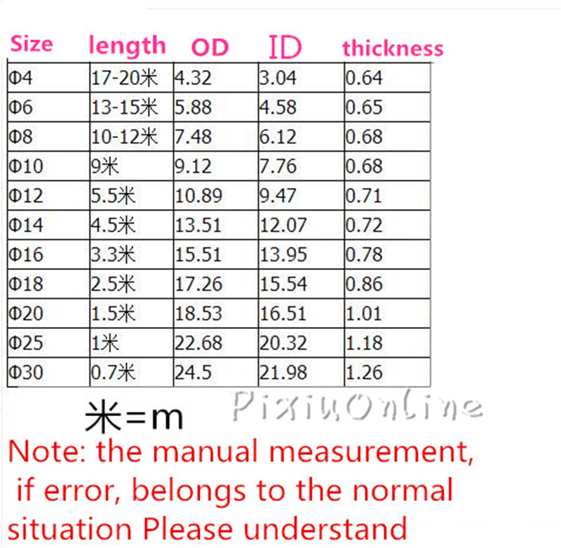 Unique k wire size chart pattern wiring diagram ideas blogitia luxury fence wire gauge chart gallery everything you need to know keyboard keysfo Images