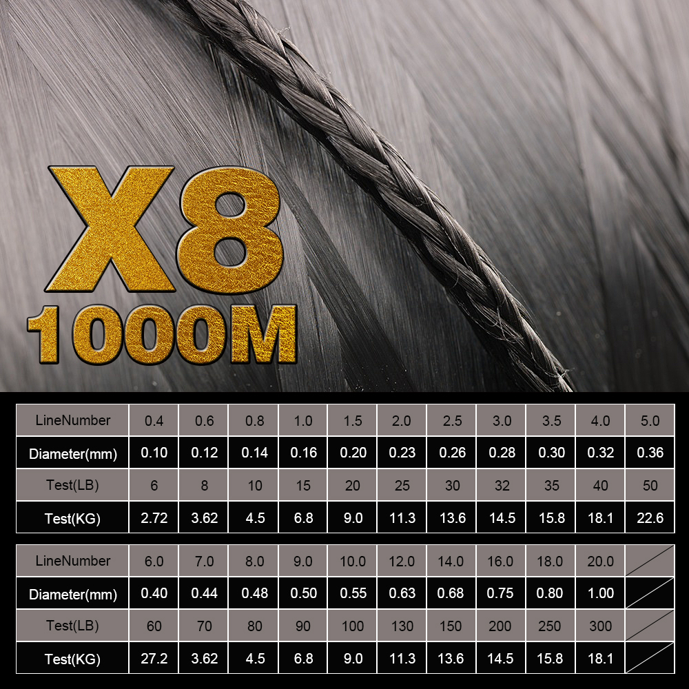 frwanf-8-braid-multifilament-font-b-fishing-b-font-line-8-strands-braided-font-b-fishing-b-font-line-1000m-for-lake-04-08-40-80-green-multi-6lb-10lb