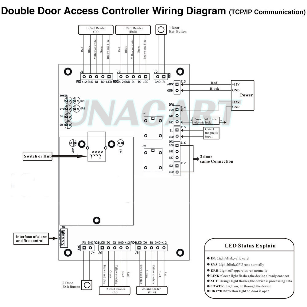 Wiegand Card Reader Wiring Diagram Card Reader Wiring Diagram Door