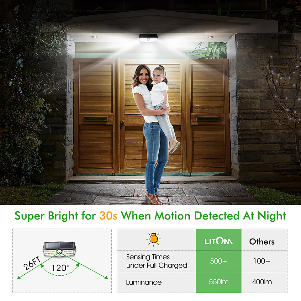 Upgrated Litom IP67 Waterproof Solar Lights 30 LED Super Bright Solar Panel Wall Lamps (3)