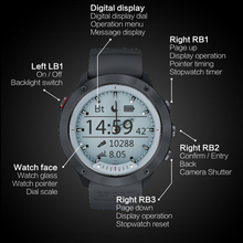 Smart Watch Transparent Screen Waterproof Heart Rate Monitor