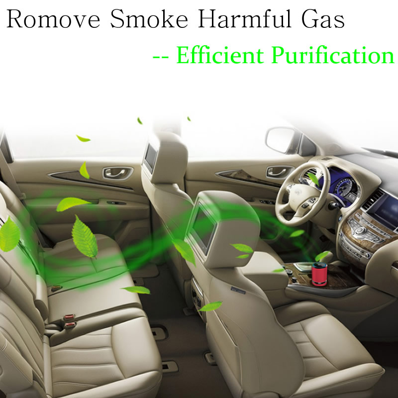 Image 5 - GIAHOL Mini Car Air Purifier Portable Negative Ion Purifiers with Dual USB Air Purifier Anion Air Freshener for Car Home Office-in Car Air Purifiers from Automobiles & Motorcycles