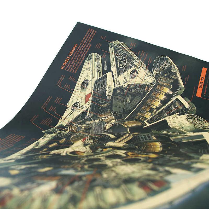 DLKKLB Star Wars Vintage affiche de film classique vaisseau spatial millénaire faucon papier Kraft Vintage décoratif peinture autocollant mural