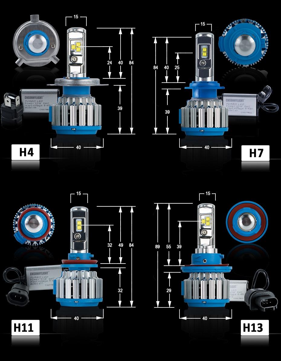T1 LED CAR HEADLIGHT H4 H7 H11 H1 (9)