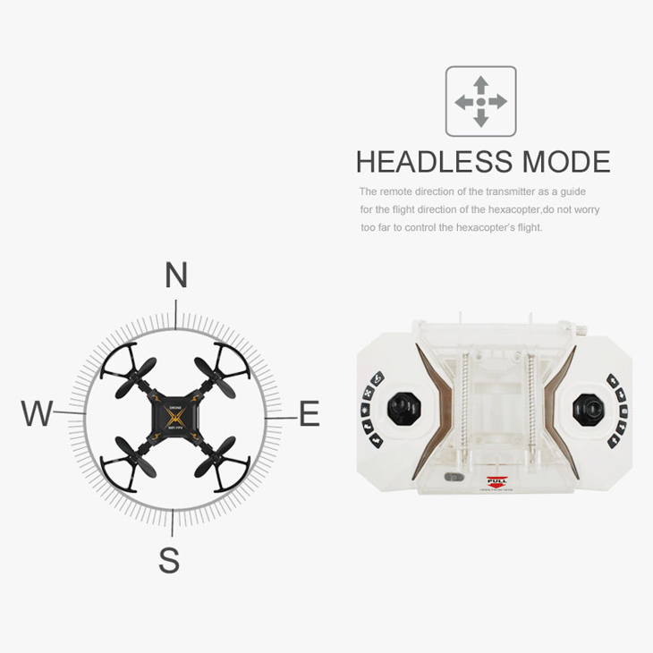 Global Drone Mini Drone with Wifi Camera Headless Mode drones 6 Axis Gyro quadrocopter 2.4GHz 4CH RC Helicopter VS CX10 JJRC H365