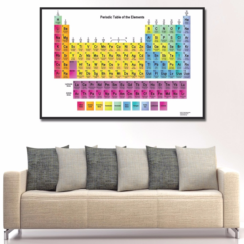 Table english pub table antique periodic table product on alibaba com - 2814 Periodic Table Of The Elements Art Silk Fabric Wall Poster Decor China Mainland