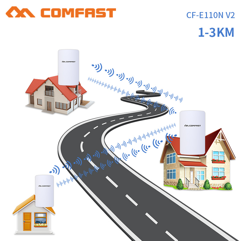 3KM Outdoor Wireless Wifi Extender 300Mbps Wifi Repeater/Router 2.4Ghz Wifi Network Booster Long Wi Fi Signal Amplifier Antenna