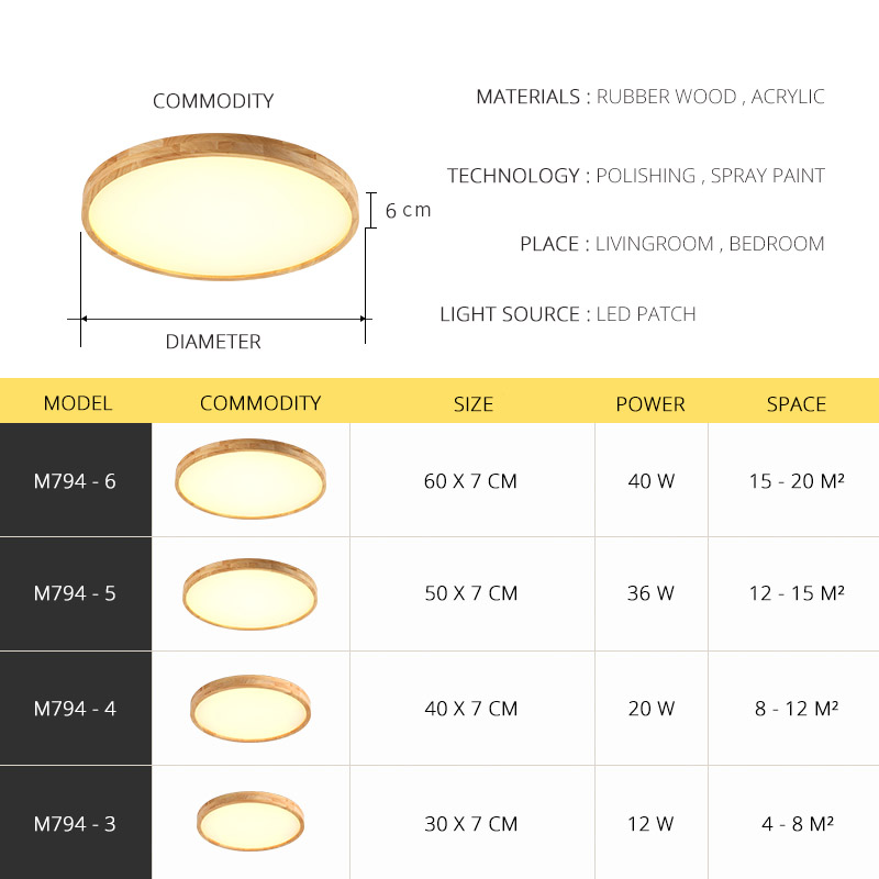 lowest price Modern LED Chandeliers For Living room Bedroom Kitchen Luminaries LED Ceiling Mounted Chandelier Lightings chandelier lamp