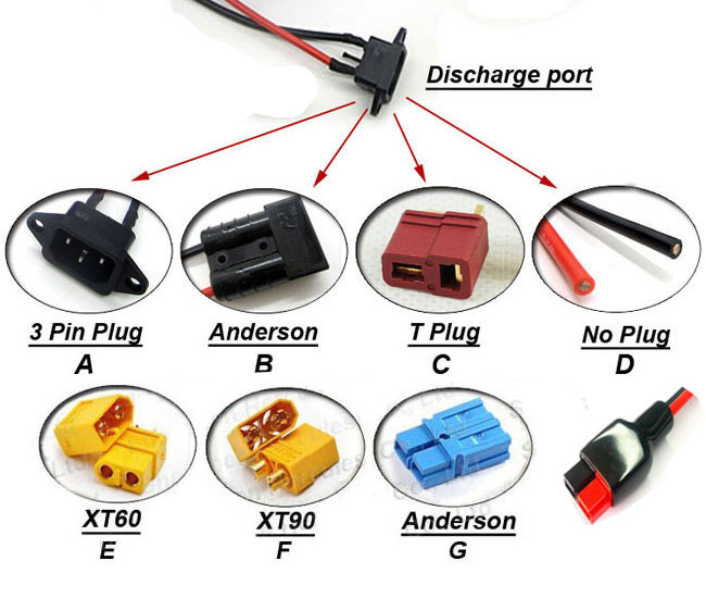 discharge-connector