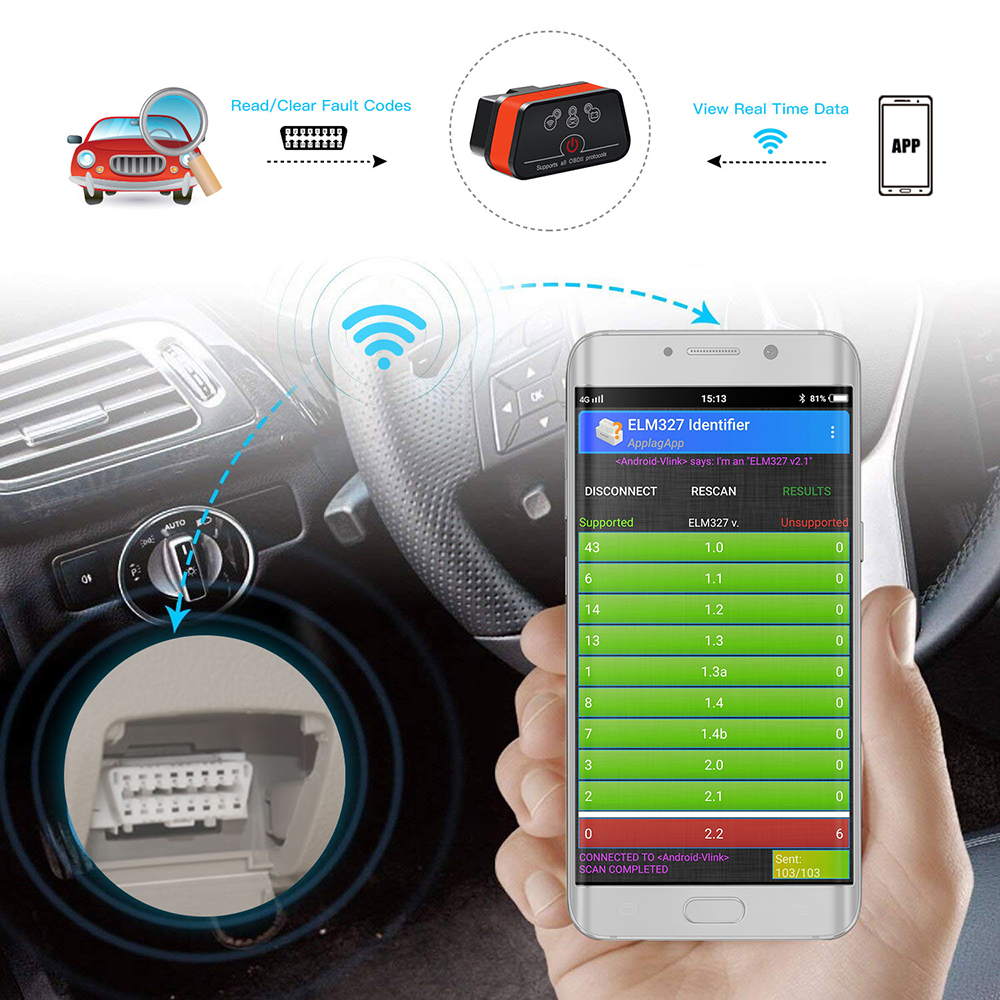Image 2 - Vgate iCar2 Diagnostic tool ELM327 obd2 WIFI scanner for IOS iPhone/Android/PC elm 327 V2.1 OBD2 wifi  auto diagnostic tool scan on