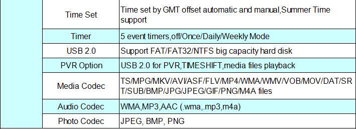 Freesat GTmedia GTS Android 6 0 m3u 4K Smart TV BOX Amlogic S905D Combo  DVB-S2 Satellite Receiver 2G/8GB BT4 0 Set top box cccam