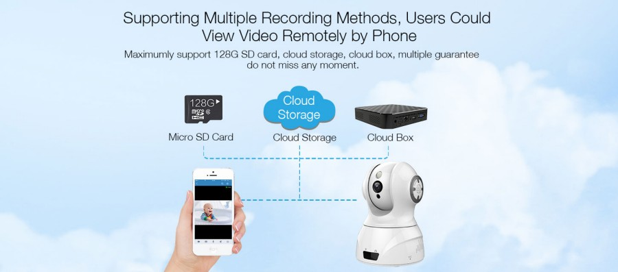 Smart WIFI PTZ FHD IP Cloud Camera with Alexa Voice Control Auto Smart Tracking Face Detection Sound Detection for Motion Alarm_F14
