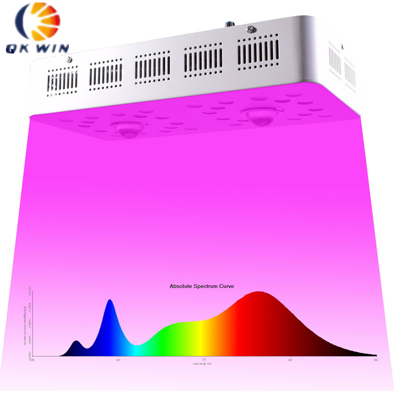 Новый затемнения удара Sunrise-2 светодиодный светать 1000 Вт полный спектр дропшиппинг