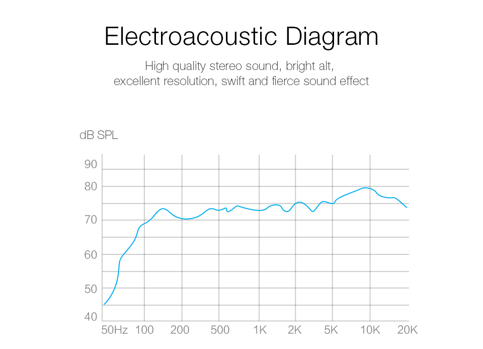 August Wireless Audio Receiver Electroacoustic Diagram