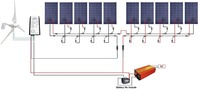 220V 1400W Kit: 400W Wind Turbine Generator&10*100W Solar Panel&1.5KW 24 220V Inverter