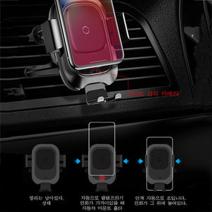 Image 2 - Baseus 10W Qi Car Wireless Charger For Samsung S10 iPhone X Intelligent Infrared Sensor Fast Wireless Charging Car Phone Holder