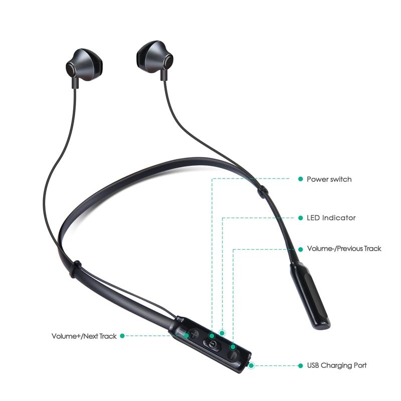 M & J Curled Stereo Сымсыз Bluetooth Құлақаспап - Портативті аудио және бейне - фото 4