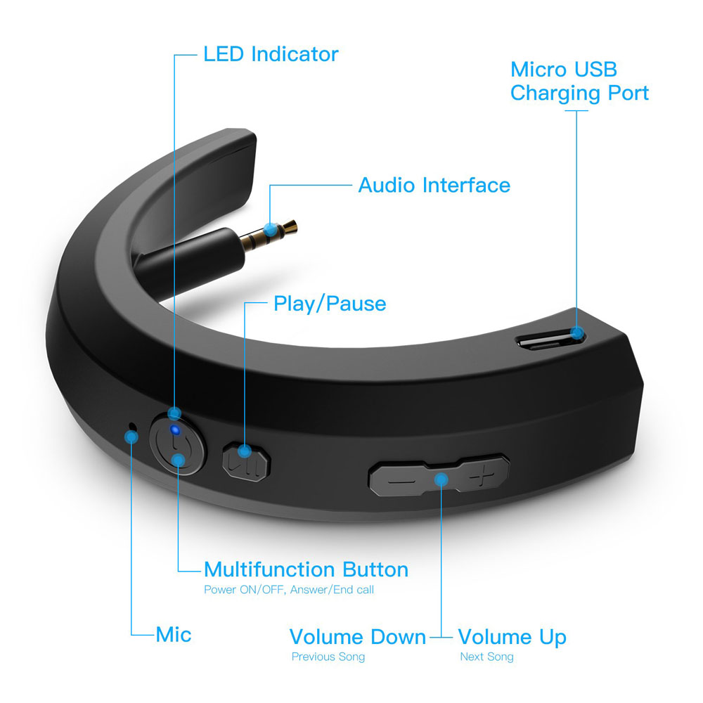 POYATU Wireless Bluetooth Adapter For Bose QC25 QC 25 Headphones Wireless Bluetooth Receiver For Bose QuietComfort 25 aptX-in Wireless Adapter from Consumer Electronics    3