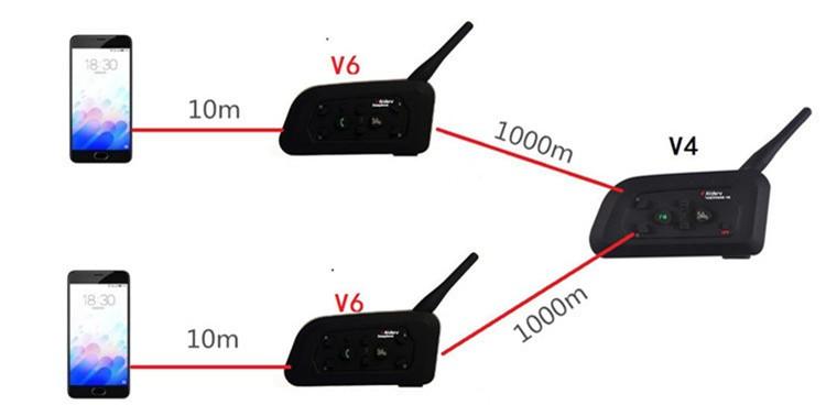 1PCS V4+2 Pcs V6 Motorcycle Helmet Bluetooth Intercom System BT Stereo Interphone Handsfree Headset for 3 Riders Group Chat (13)