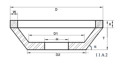 12A2砂轮图