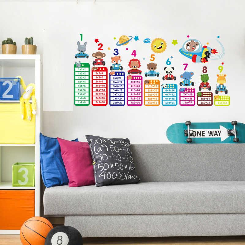 Cartoon animal multiplication table children's room bedroom study living room school decoration wall stickers home decoration