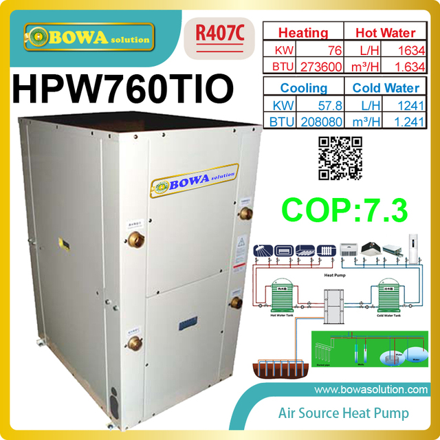 Super High Cop Geothermal Water Source Heat Pump Water