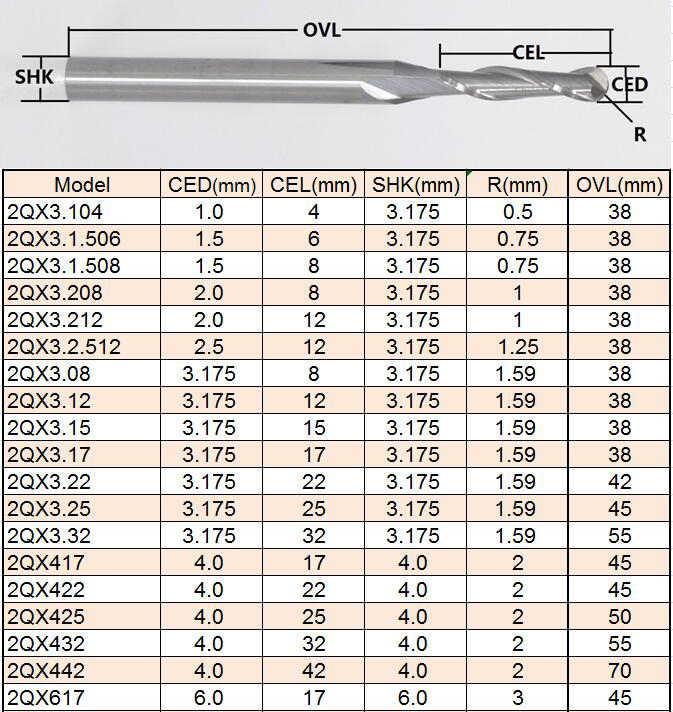 1.0-1.5-2.0-2.5-3.175-4-6-8-10-20 ، CNC كربيد نهاية مطحنة ، النجارة إدراج راوتر بت ، 2 أداة تقطيع خشب بسنين الأنف نهاية مطحنة ، الخشب ، MDF ،