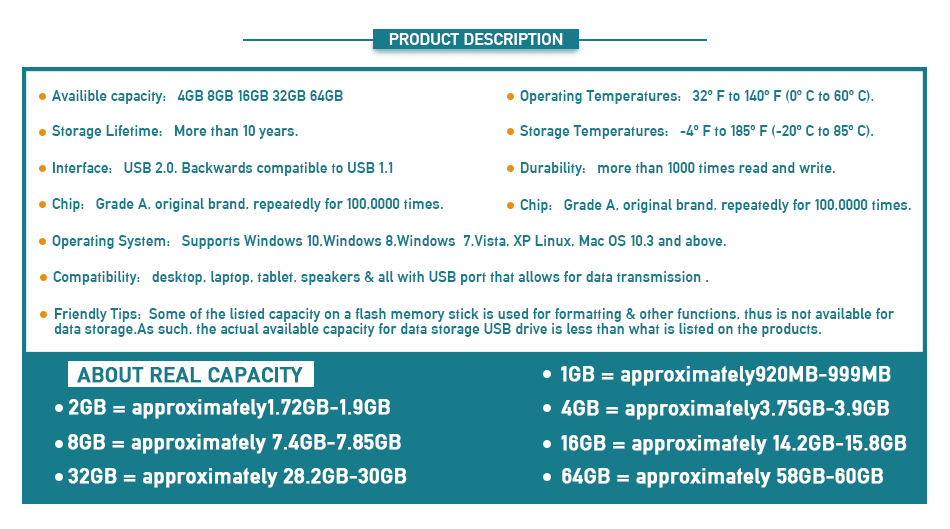 Новинка, usb флеш-накопитель, флеш-накопитель, 128 Мб, 1 ГБ, 2 ГБ, 8 ГБ, 16 ГБ, 32 ГБ, 64 ГБ, высокая производительность, подвесная Пряжка, флешка, usb флешка, карта памяти