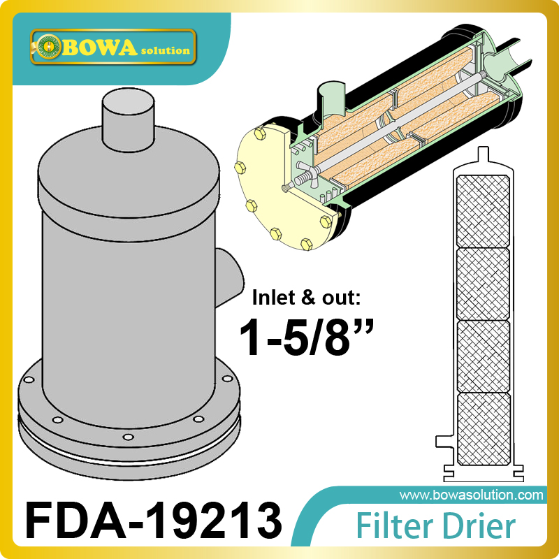FDA-19213 REPLACEABLE CORE filter driers  has Solid copper full flow connections and Corrosion-resistant, powder coated shells fda 487 replaceable core filter driers are designed to be used in both the liquid and suction lines of refrigeration systems