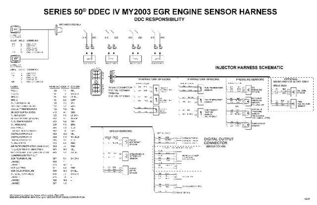 Detroit sel Series 50,50G, 60, DDECVI,DDEC10,DDEC13,MBE Electronic on