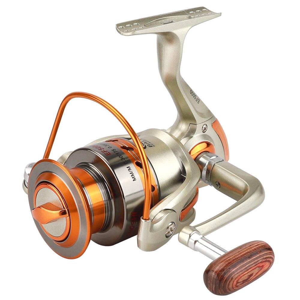 Рыбалка катушки сделать