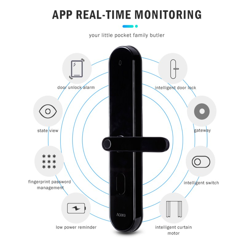 Image 5 - Aqara S2 Pro Smart Intelligent Door Lock Password Fingerprint Key Unlock APP Real Time Monitor Privacy Lock Home Device-in Electric Lock from Security & Protection