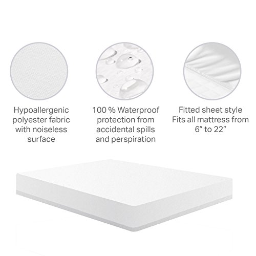 160X200CM Luxury Terry Cotton Mattress Cover 100%  Waterproof Hypoallergenic  Breathable Waterproof Mattress Protector