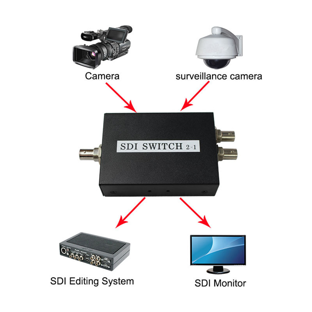 Image 5 - SDI Switch 3G/HD/SDI 2x1 Switcher with BNC Female Support 1080P Distribution Extender for Projector Monitor Camera Free Shipping-in Computer Cables & Connectors from Computer & Office