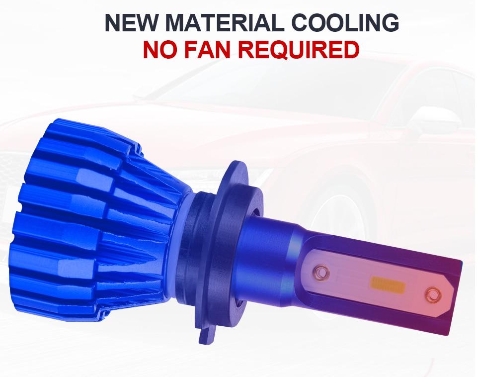 72W DOB COB Chips H4 H7 LED Car Headlight Bulbs H11 H1 H3 9005 9006 Hi-Lo Beam 8000lm 6500K Auto Headlamp Fog Light DC12v 24v (5)
