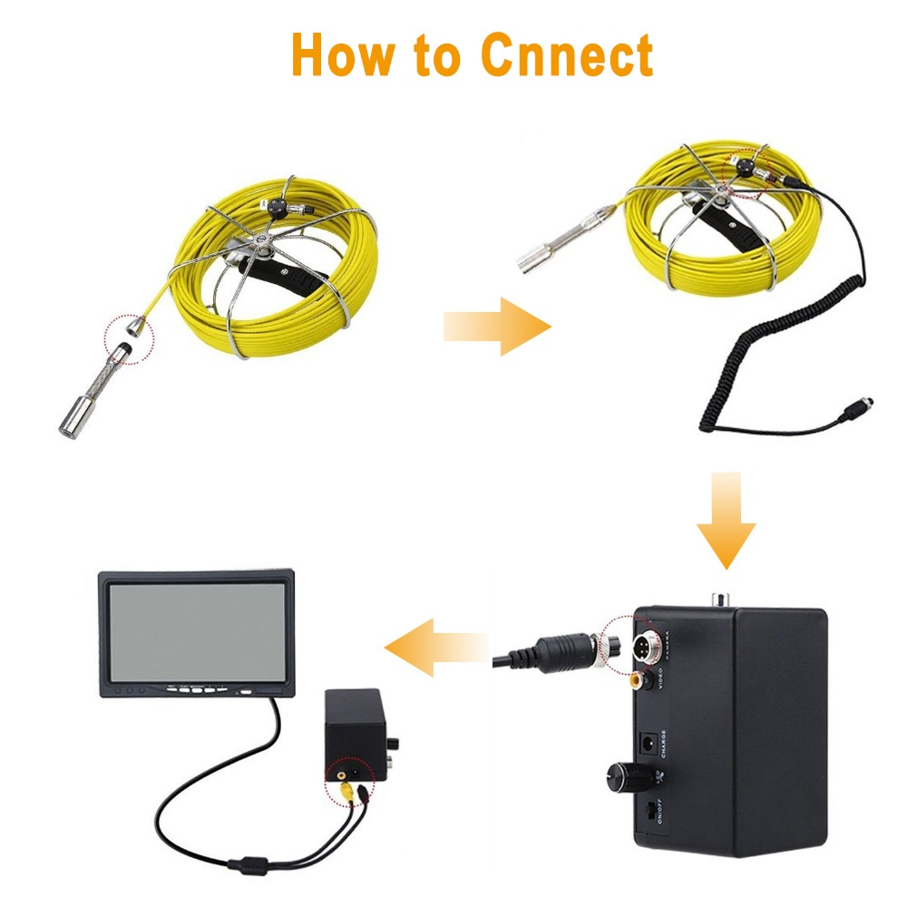 Image 4 - SYANSPAN Cable 20 50 100M Pipe Inspection Video Camera,Drain Sewer Pipeline Industrial Endoscope System Cables-in Surveillance Cameras from Security & Protection