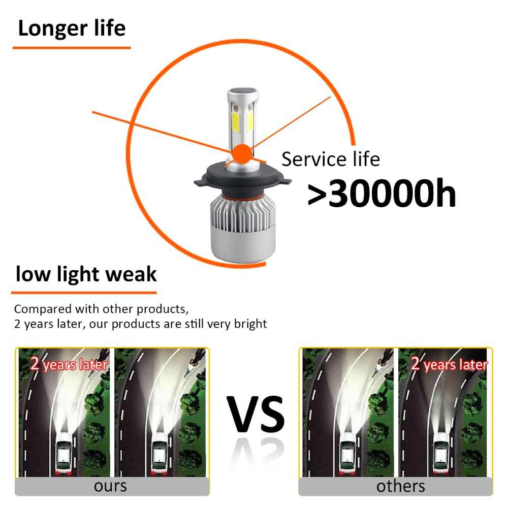 S2 6500K Bright COB LED 4300K H4 Led 8000k 3000K H7 Led Car Headlight Bulbs H11 H1 9005 9006 9007 Beam 12V Fog Light Automobile